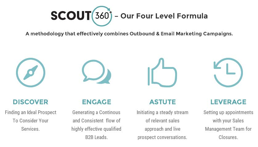 Scout360